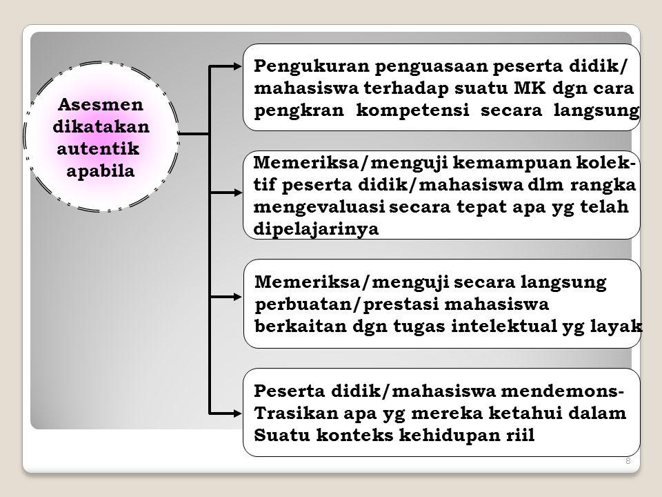 8 Asesmen dikatakan autentik apabila Pengukuran penguasaan peserta didik/ mahasiswa terhadap suatu MK dgn cara pengkran kompetensi secara langsung Mem