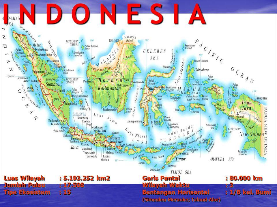 I N D O N E S I A Luas Wilayah : 5.193.252 km2Garis Pantai: 80.000 km Jumlah Pulau: 17.508 Wilayah Waktu: 3 Tipe Ekosistem: 15Bentangan Horisontal: 1/