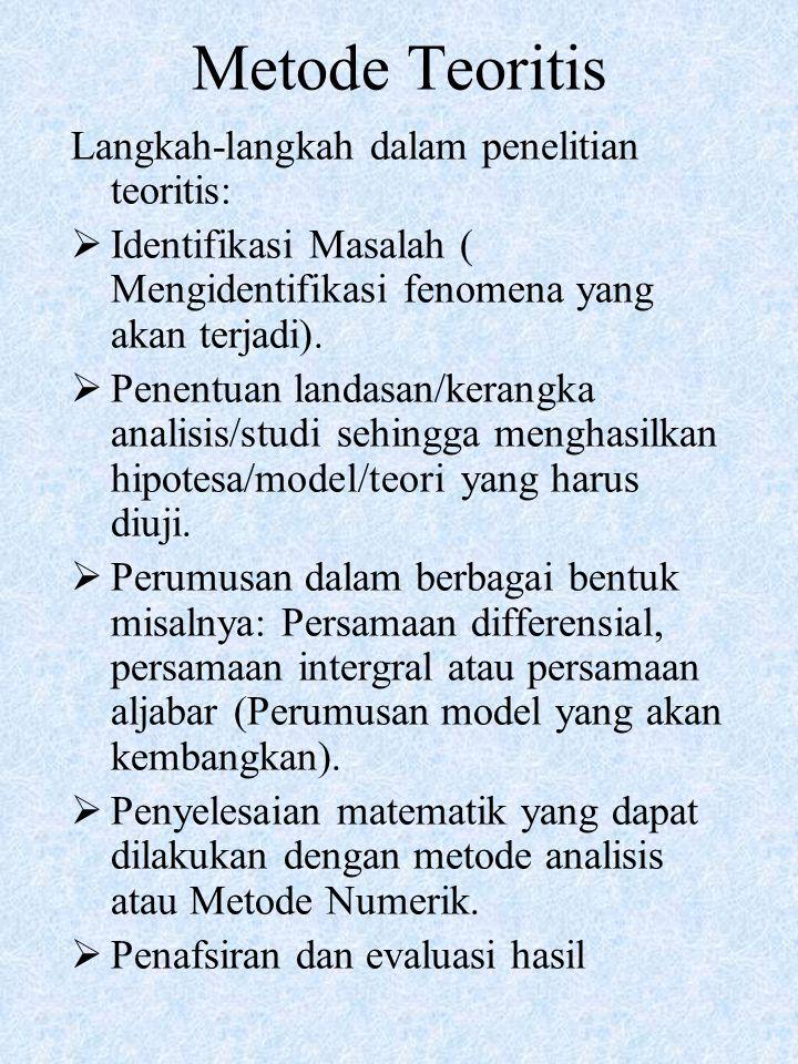 Metode Teoritis Langkah-langkah dalam penelitian teoritis:  Identifikasi Masalah ( Mengidentifikasi fenomena yang akan terjadi).
