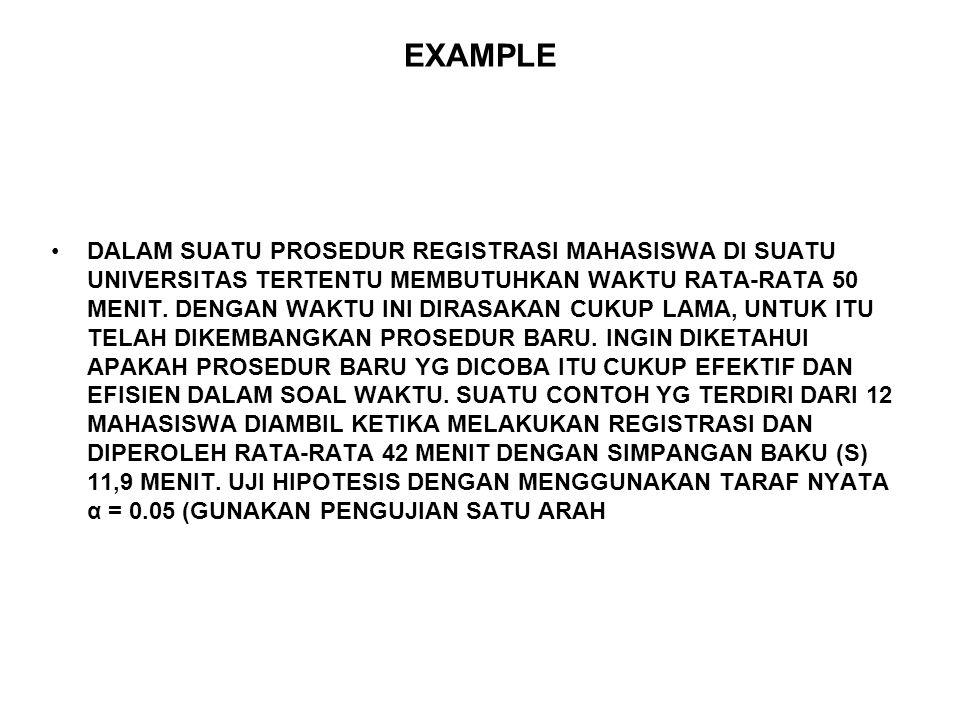 EXAMPLE DALAM SUATU PROSEDUR REGISTRASI MAHASISWA DI SUATU UNIVERSITAS TERTENTU MEMBUTUHKAN WAKTU RATA-RATA 50 MENIT.