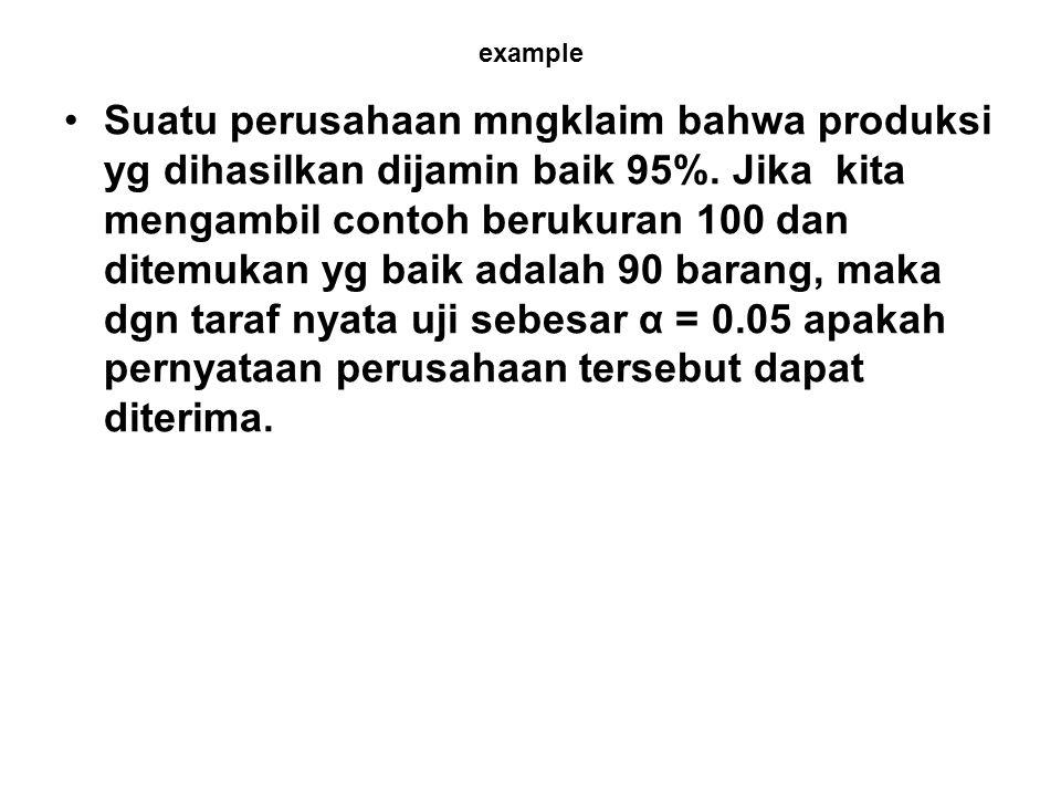 example Suatu perusahaan mngklaim bahwa produksi yg dihasilkan dijamin baik 95%.