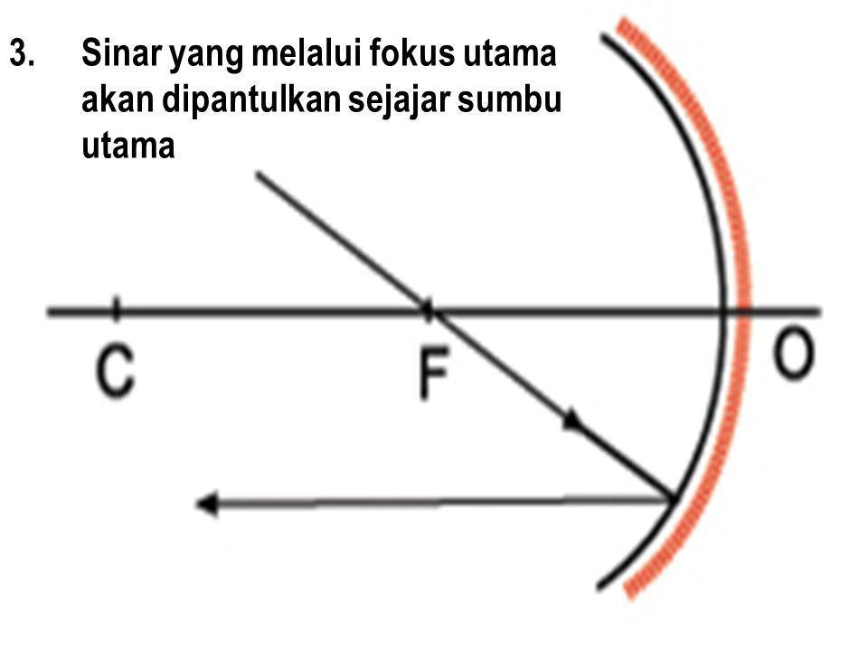 3.Sinar yang melalui fokus utama akan dipantulkan sejajar sumbu utama