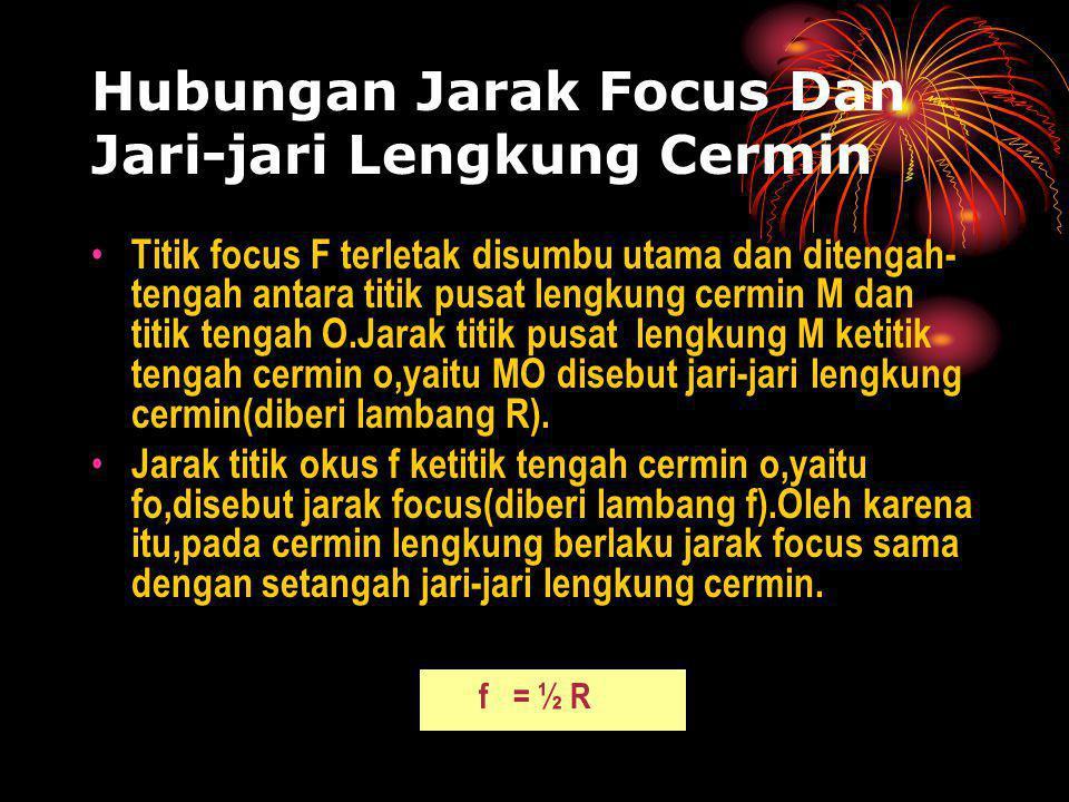 Hubungan Jarak Focus Dan Jari-jari Lengkung Cermin Titik focus F terletak disumbu utama dan ditengah- tengah antara titik pusat lengkung cermin M dan