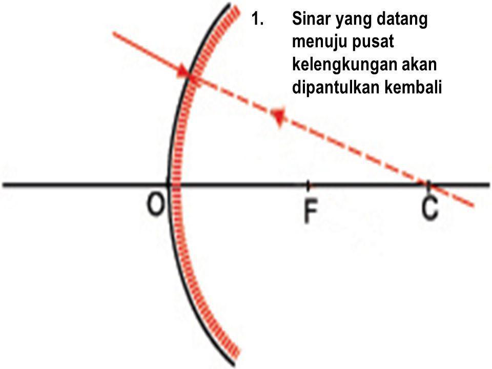1.Sinar yang datang menuju pusat kelengkungan akan dipantulkan kembali