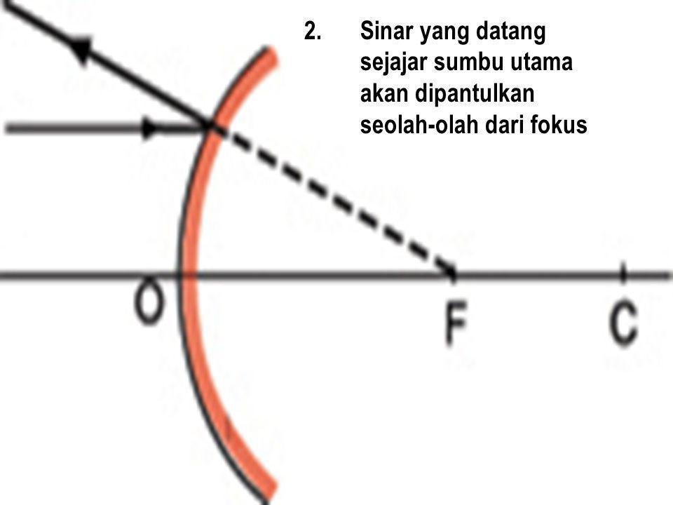 2.Sinar yang datang sejajar sumbu utama akan dipantulkan seolah-olah dari fokus