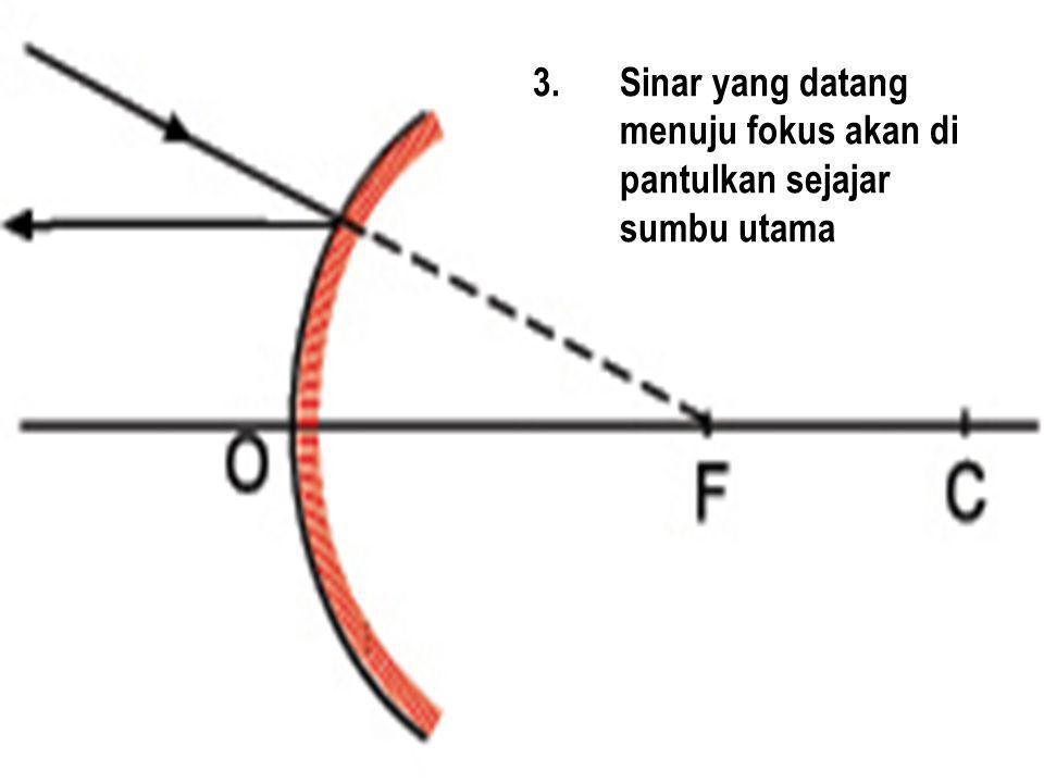 3.Sinar yang datang menuju fokus akan di pantulkan sejajar sumbu utama