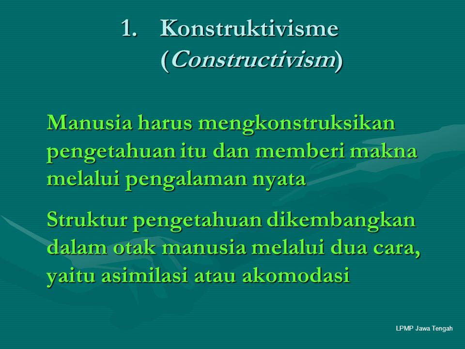 1.Konstruktivisme (Constructivism) Manusia harus mengkonstruksikan pengetahuan itu dan memberi makna melalui pengalaman nyata Struktur pengetahuan dikembangkan dalam otak manusia melalui dua cara, yaitu asimilasi atau akomodasi LPMP Jawa Tengah
