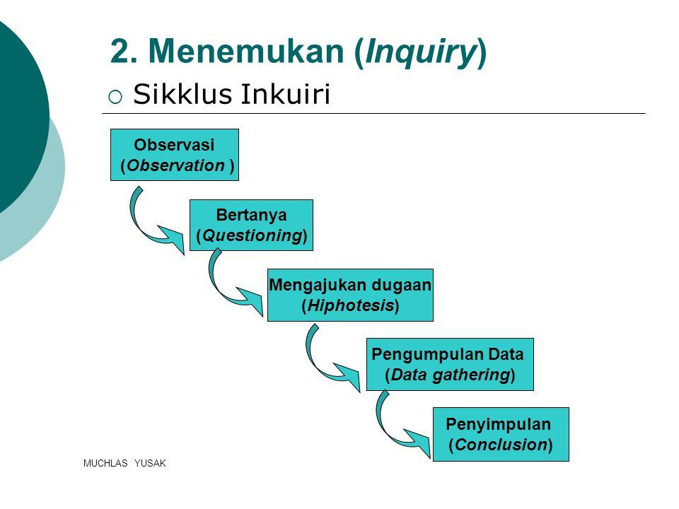2. Menemukan (Inquiry)  Sikklus Inkuiri Observasi (Observation ) Bertanya (Questioning) Mengajukan dugaan (Hiphotesis) Pengumpulan Data (Data gatheri