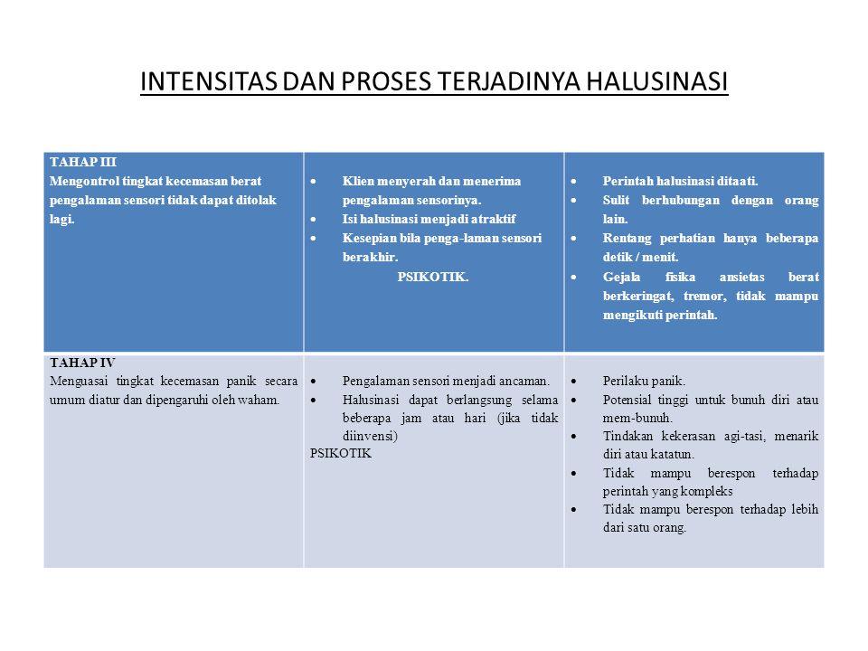 INTENSITAS DAN PROSES TERJADINYA HALUSINASI TAHAP III Mengontrol tingkat kecemasan berat pengalaman sensori tidak dapat ditolak lagi.  Klien menyerah