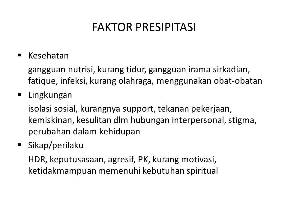 FAKTOR PRESIPITASI  Kesehatan gangguan nutrisi, kurang tidur, gangguan irama sirkadian, fatique, infeksi, kurang olahraga, menggunakan obat-obatan 