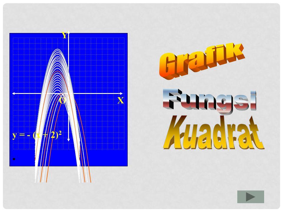 f) Jumlah dan hasil kali akar–akar persamaan kuadrat. Berdasar pada rumus penyelesaian persamaan kuadrat (rumus abc) yaitu :