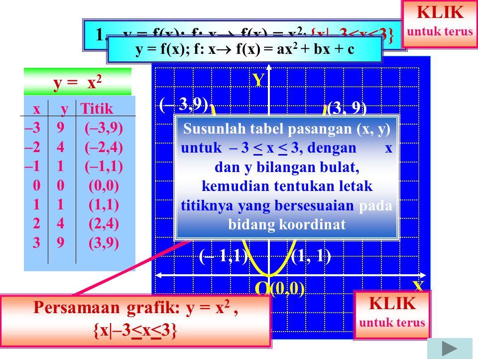 XO Y y = - (x + 2) 2