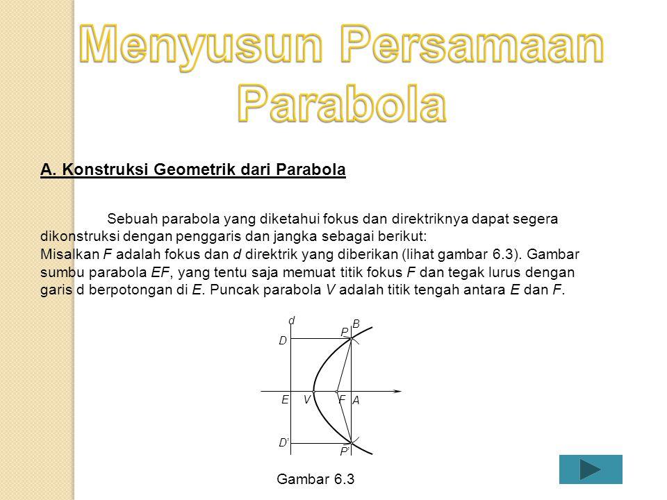 Grafik y = – (x – 3) 2 +2 Grafik y = –(x – 3) 2 X Y O(0,0) Perhatikan kembali grafik y = – x 2 Berdasar langkah sebelumnya maka untuk memperoleh grafi