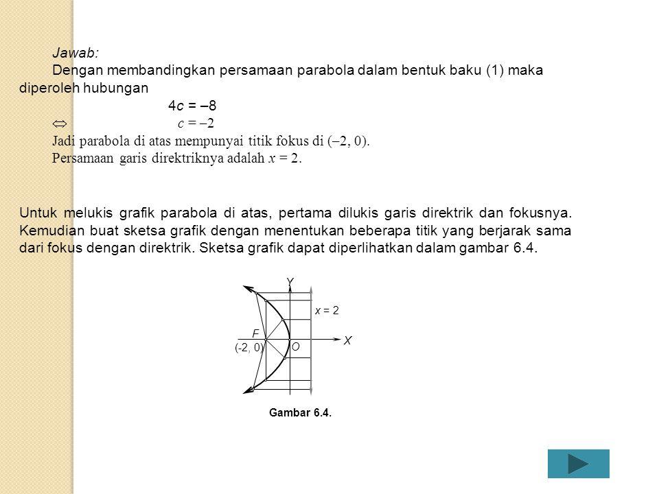 A. Konstruksi Geometrik dari Parabola Sebuah parabola yang diketahui fokus dan direktriknya dapat segera dikonstruksi dengan penggaris dan jangka seba