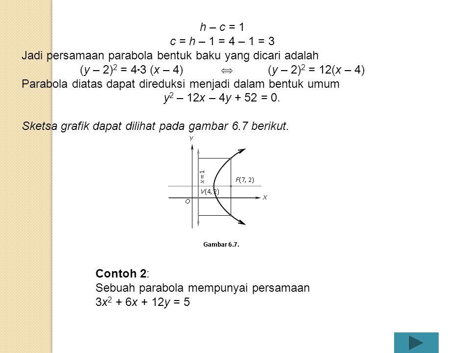 dengan C dan D tidak sama dengan nol yang menyatakan persamaan parabola dengan sumbu simetrinya sejajar dengan sumbu-x. Secara sama persamaan (2) dapa
