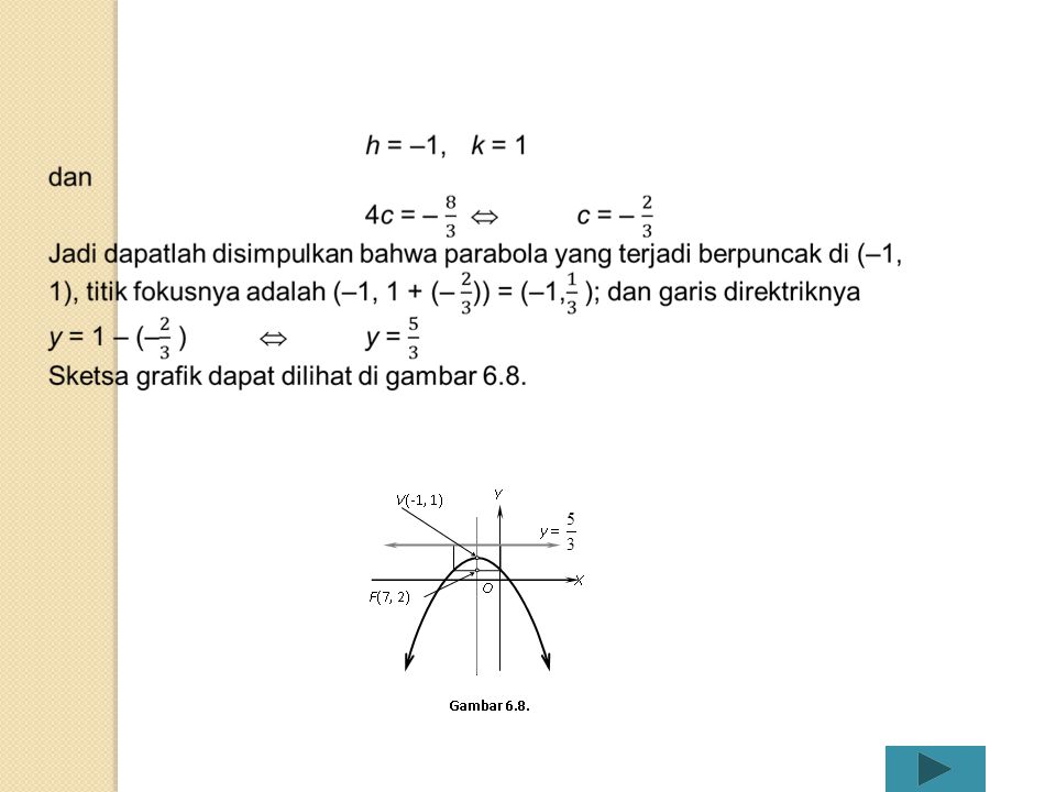 Nyatakan ke dalam bentuk baku, kemudian tentukan puncak, titik fokus dan direktrik dari parabola tersebut. Jawab: Kita ubah bentuk persamaan di atas k