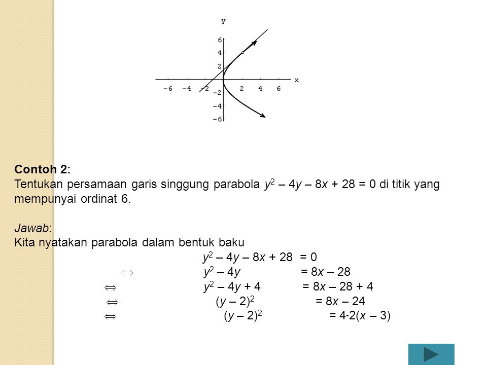 Jawab: Kita nyatakan parabola dalam bentuk baku y 2 = 8x  y 2 = 4  2x Dari persamaan di atas terlihat bahwa c = 2 dan puncak parabola di titik (0, 0