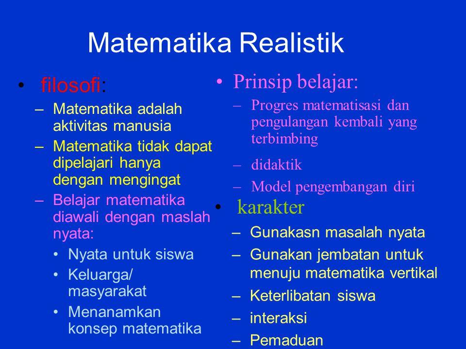 Matematika Realistik filosofi: –Matematika adalah aktivitas manusia –Matematika tidak dapat dipelajari hanya dengan mengingat –Belajar matematika diaw