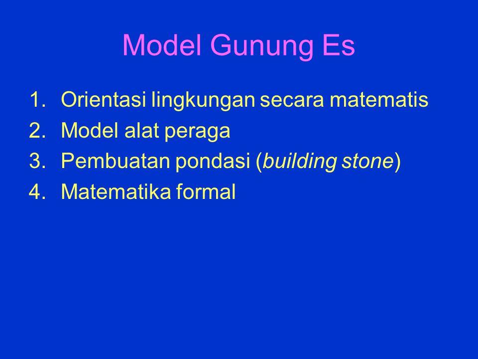 Model Gunung Es 1.Orientasi lingkungan secara matematis 2.Model alat peraga 3.Pembuatan pondasi (building stone) 4.Matematika formal