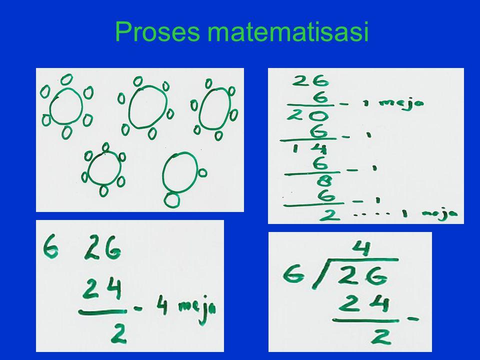 Proses matematisasi