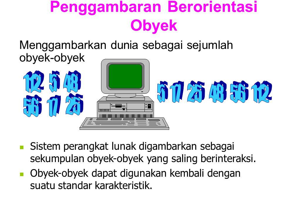 Penggambaran Berorientasi Obyek Menggambarkan dunia sebagai sejumlah obyek-obyek Sistem perangkat lunak digambarkan sebagai sekumpulan obyek-obyek yan
