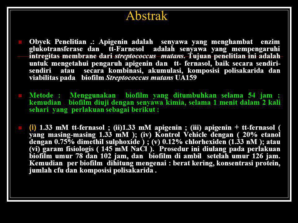 Abstrak Obyek Penelitian.: Apigenin adalah senyawa yang menghambat enzim glukotransferase dan tt-Farnesol adalah senyawa yang mempengaruhi intregitas
