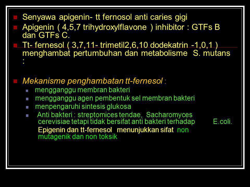 Senyawa apigenin- tt fernosol anti caries gigi Apigenin ( 4,5,7 trihydroxylflavone ) inhibitor : GTFs B dan GTFs C. Tt- fernesol ( 3,7,11- trimetil2,6