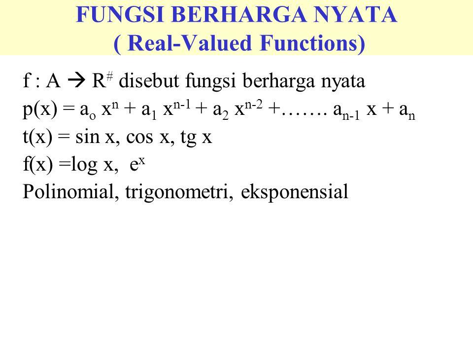ALJABAR FUNGSI BERHARGA NYATA Bila f : D  R # dan g: D  R #, k  R # maka fungsi-fungsi berikut didefinisikan : (f+k): D  R # oleh (f+k)(x)=f(x)+k (|f|):D  R # oleh (|f|)(x)=|f(x)| (f n ): D  R # oleh (f n (x)=(f(x)) n (f  g) : D  R # oleh (f  g)(x)=f(x)  g(x) kf: D  R # olehkf(x) (fg) : D  R # oleh f(x)g(x) (f/g):D  R # oleh f(x)/g(x), (g(x)  0)