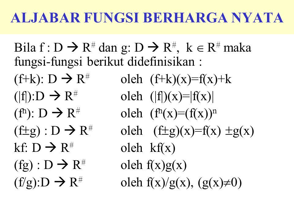 Contoh 8.4 Misalkan D = {a,b}, f:D  R # dan g:D  R # didefinisikan sebagai : f(a) = 1, f(b)=3 dan g(a)=2, g(b)=-1 atau f={(a,1),(b,3} dan g={(a,2), )b,-1} maka : (3f-2g)(a)=3f(a)-2g(a)=3(1)-2(2)=-1 (3f-2g)(b)=3f(b)-2g(b)=3(3)-2(-1)=11 3f-2g={(a,-1),(b,11)}