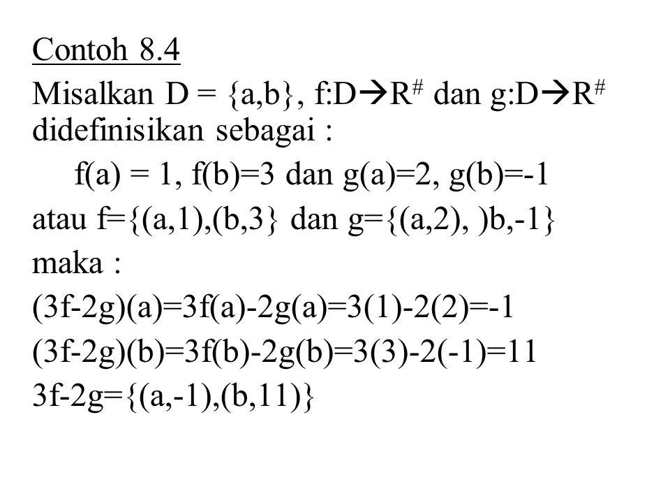 Contoh 8.5 Misalkan f: R #  R # dan g: R #  R # didefinisikan sebagai : f(x) = 2x-1 dan g(x)=x 2 maka : (3f-2g)(x)=3(2x-1)-2(x 2 ) = - 2x 2 +6x-3 (fg)(x)=(2x-1) (x 2 ) = 2x 3 -x 2