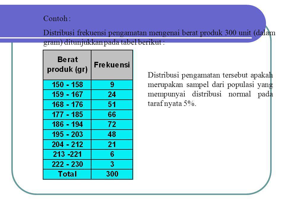 Contoh : Distribusi frekuensi pengamatan mengenai berat produk 300 unit (dalam gram) ditunjukkan pada tabel berikut : Distribusi pengamatan tersebut a