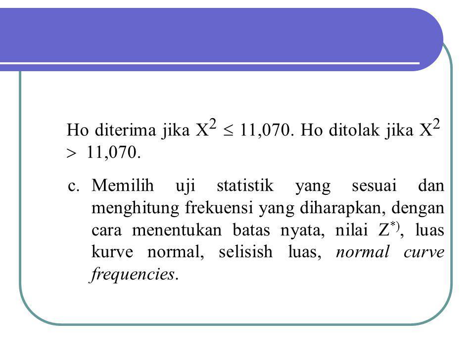 c.Memilih uji statistik yang sesuai dan menghitung frekuensi yang diharapkan, dengan cara menentukan batas nyata, nilai Z *), luas kurve normal, selis