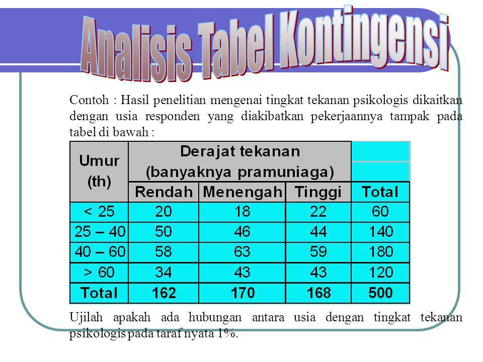 Contoh : Hasil penelitian mengenai tingkat tekanan psikologis dikaitkan dengan usia responden yang diakibatkan pekerjaannya tampak pada tabel di bawah