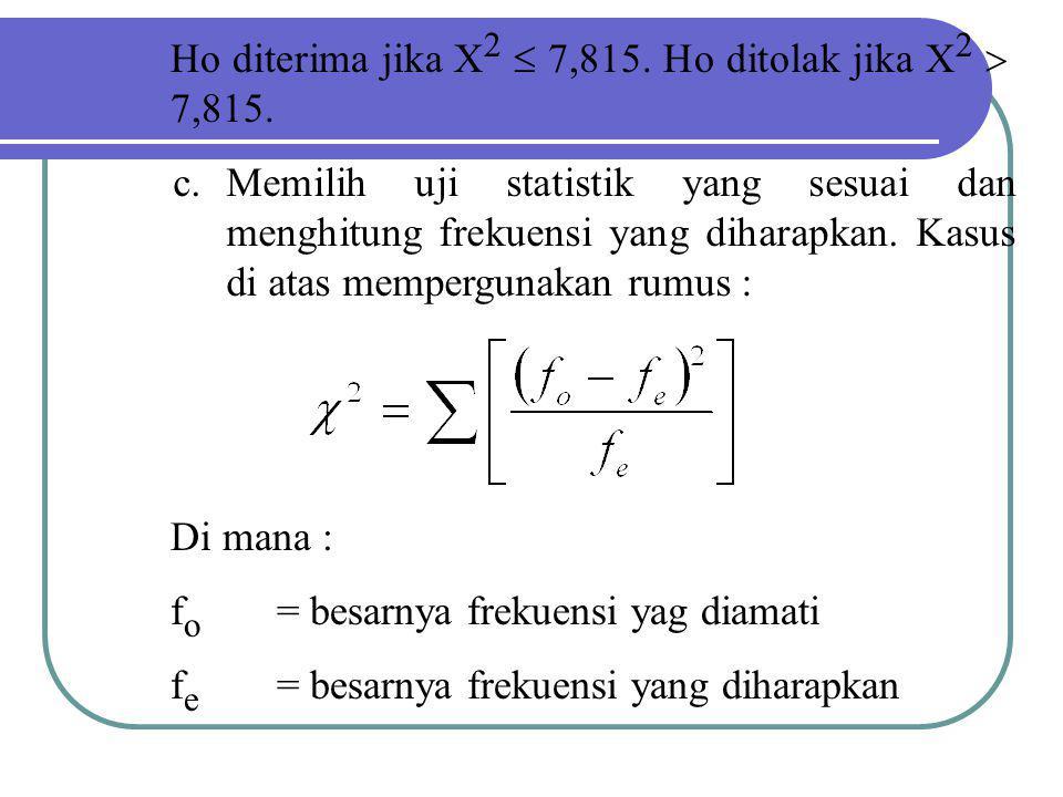 Di mana : f o = besarnya frekuensi yag diamati f e = besarnya frekuensi yang diharapkan c.Memilih uji statistik yang sesuai dan menghitung frekuensi y