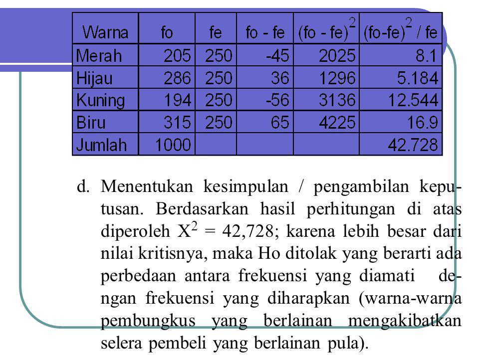 d.Menentukan kesimpulan / pengambilan kepu- tusan. Berdasarkan hasil perhitungan di atas diperoleh X 2 = 42,728; karena lebih besar dari nilai kritisn