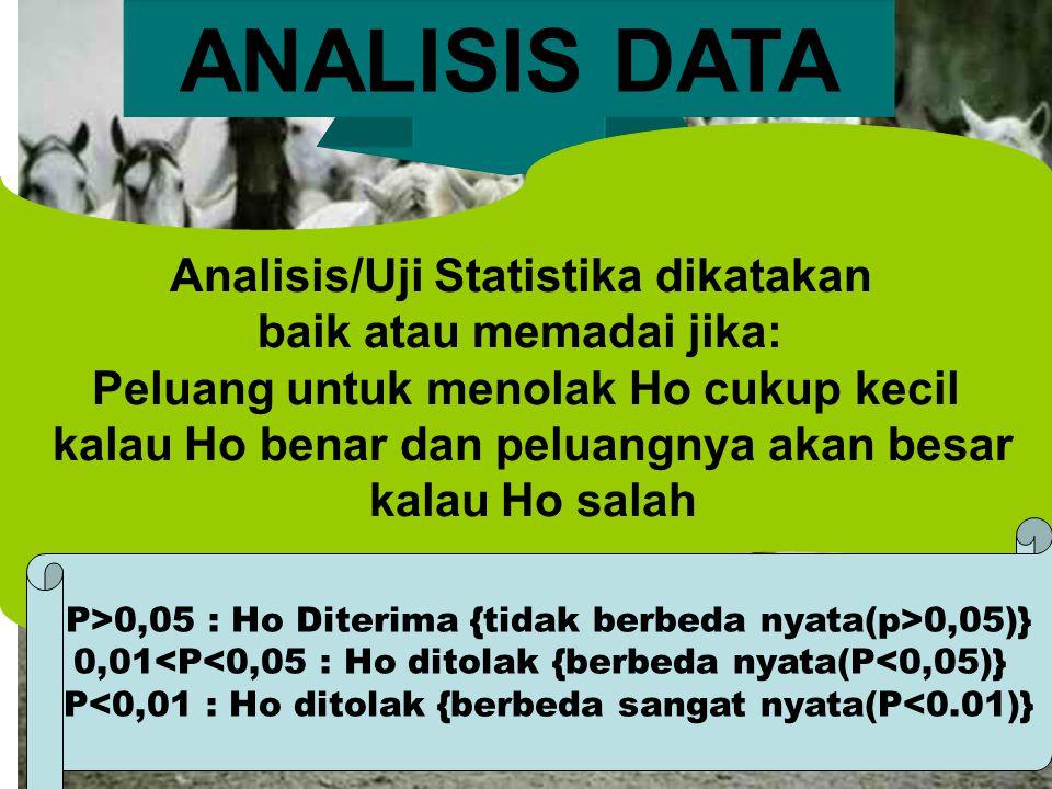 ANALISIS DATA Analisis/Uji Statistika dikatakan baik atau memadai jika: Peluang untuk menolak Ho cukup kecil kalau Ho benar dan peluangnya akan besar
