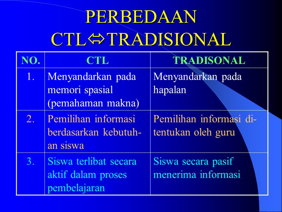 NO.CTLTRADISONAL 4.