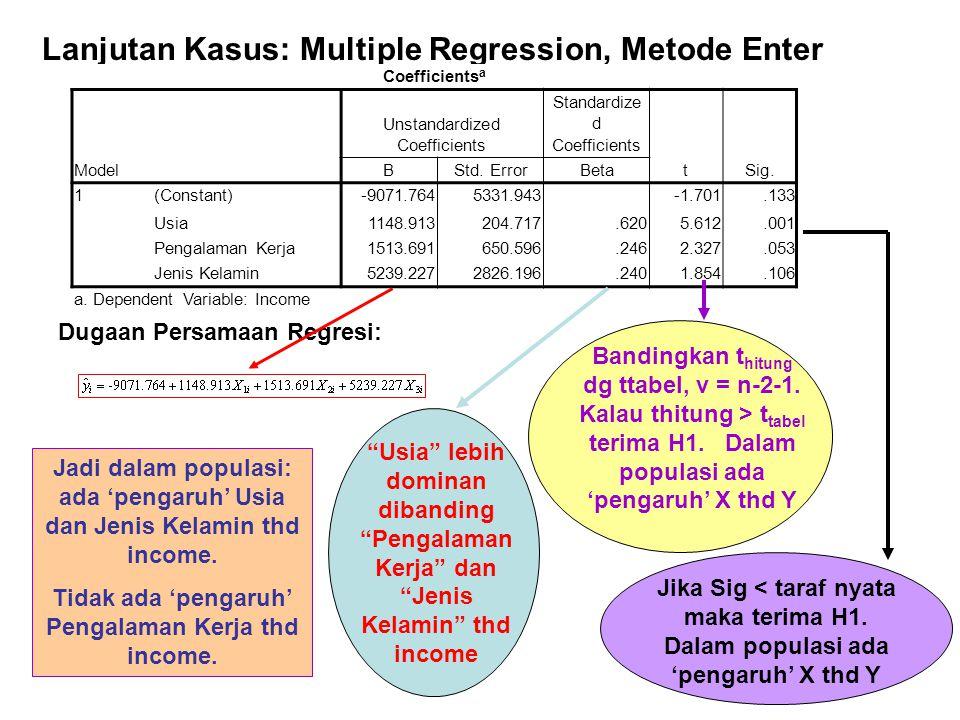 """Lanjutan Kasus: Multiple Regression, Metode Enter Dugaan Persamaan Regresi: """"Usia"""" lebih dominan dibanding """"Pengalaman Kerja"""" dan """"Jenis Kelamin"""" thd"""