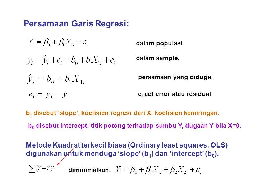 Persamaan Garis Regresi: dalam populasi. dalam sample. persamaan yang diduga. b 1 disebut 'slope', koefisien regresi dari X, koefisien kemiringan. b 0
