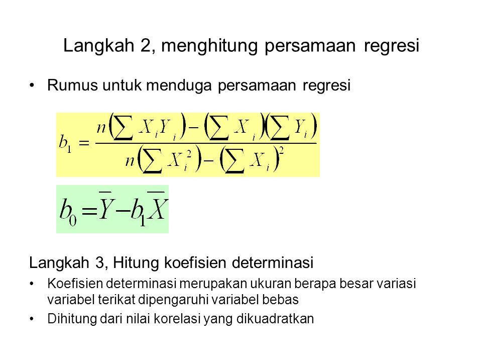 Langkah 2, menghitung persamaan regresi Rumus untuk menduga persamaan regresi Langkah 3, Hitung koefisien determinasi Koefisien determinasi merupakan