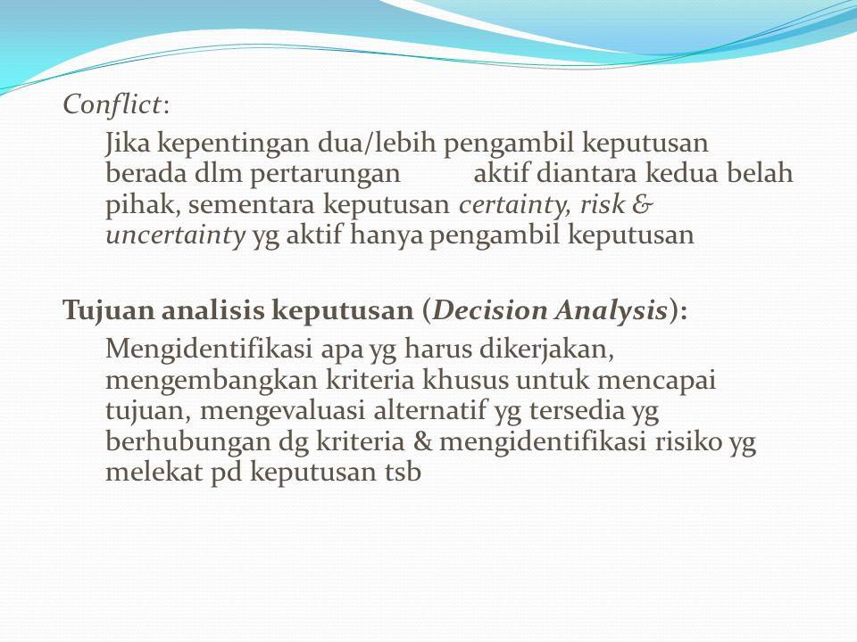 Conflict: Jika kepentingan dua/lebih pengambil keputusan berada dlm pertarungan aktif diantara kedua belah pihak, sementara keputusan certainty, risk & uncertainty yg aktif hanya pengambil keputusan Tujuan analisis keputusan (Decision Analysis): Mengidentifikasi apa yg harus dikerjakan, mengembangkan kriteria khusus untuk mencapai tujuan, mengevaluasi alternatif yg tersedia yg berhubungan dg kriteria & mengidentifikasi risiko yg melekat pd keputusan tsb