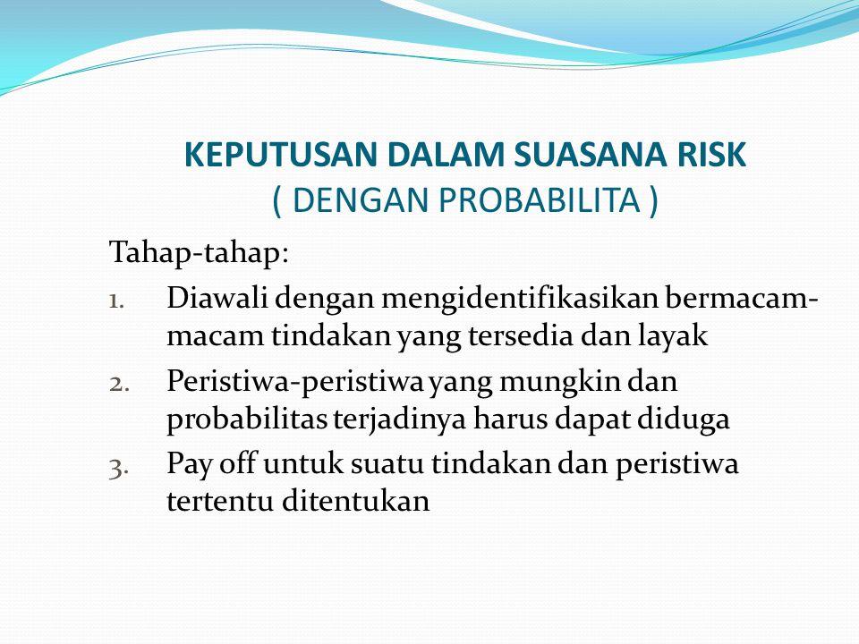 KEPUTUSAN DALAM SUASANA RISK ( DENGAN PROBABILITA ) Tahap-tahap: 1.