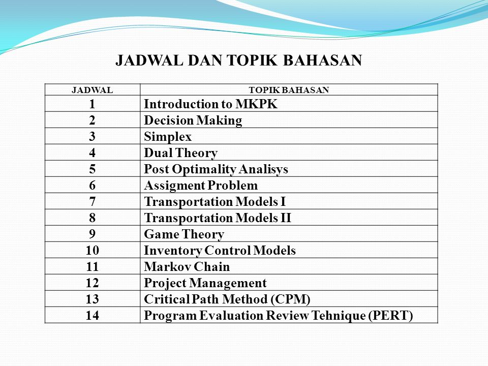 JADWALTOPIK BAHASAN 1Introduction to MKPK 2Decision Making 3Simplex 4Dual Theory 5Post Optimality Analisys 6Assigment Problem 7Transportation Models I