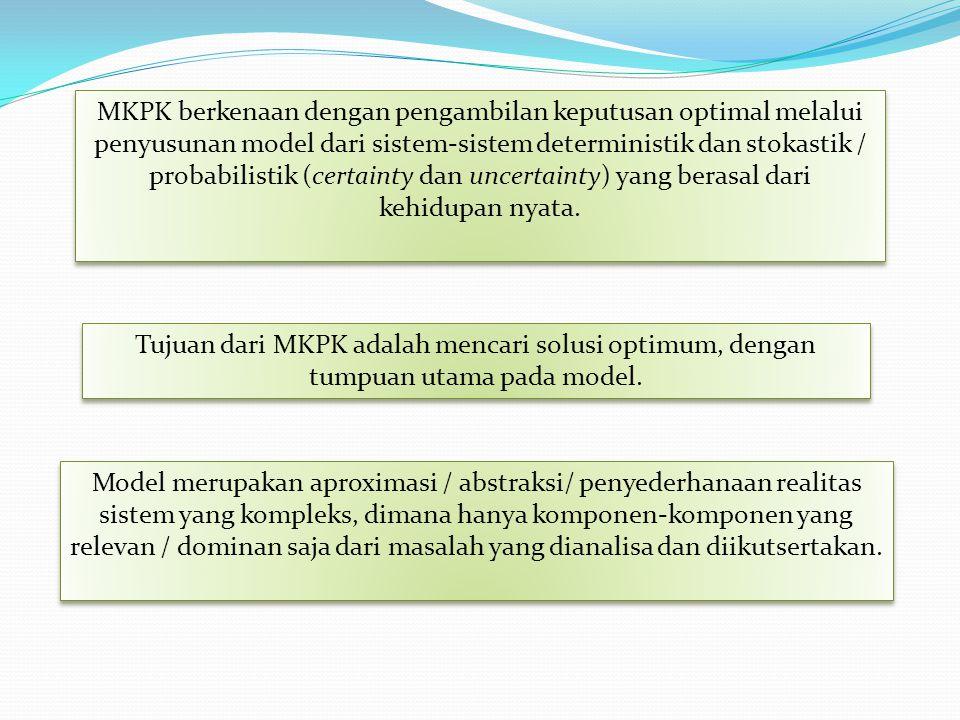 MKPK berkenaan dengan pengambilan keputusan optimal melalui penyusunan model dari sistem-sistem deterministik dan stokastik / probabilistik (certainty dan uncertainty) yang berasal dari kehidupan nyata.