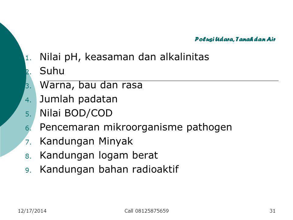 Polusi Udara, Tanah dan Air 1.Nilai pH, keasaman dan alkalinitas 2.