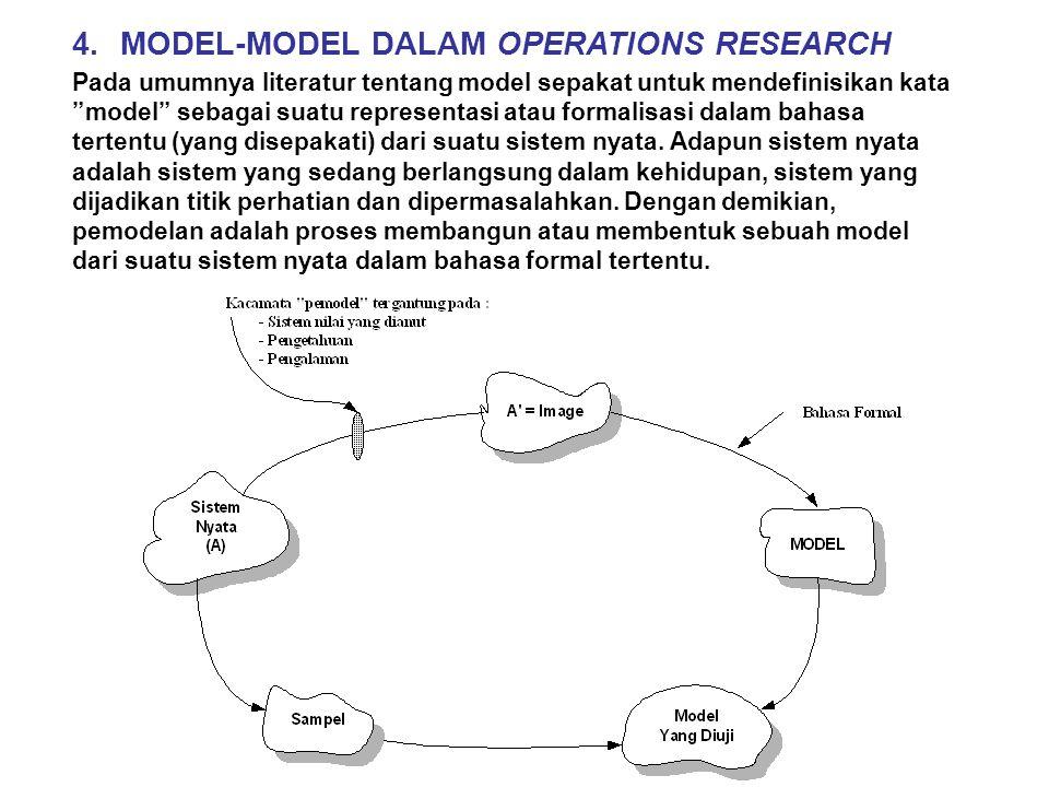 """4. MODEL-MODEL DALAM OPERATIONS RESEARCH Pada umumnya literatur tentang model sepakat untuk mendefinisikan kata """"model"""" sebagai suatu representasi ata"""