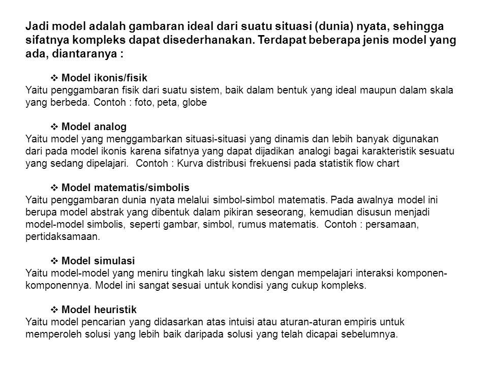 Jadi model adalah gambaran ideal dari suatu situasi (dunia) nyata, sehingga sifatnya kompleks dapat disederhanakan. Terdapat beberapa jenis model yang