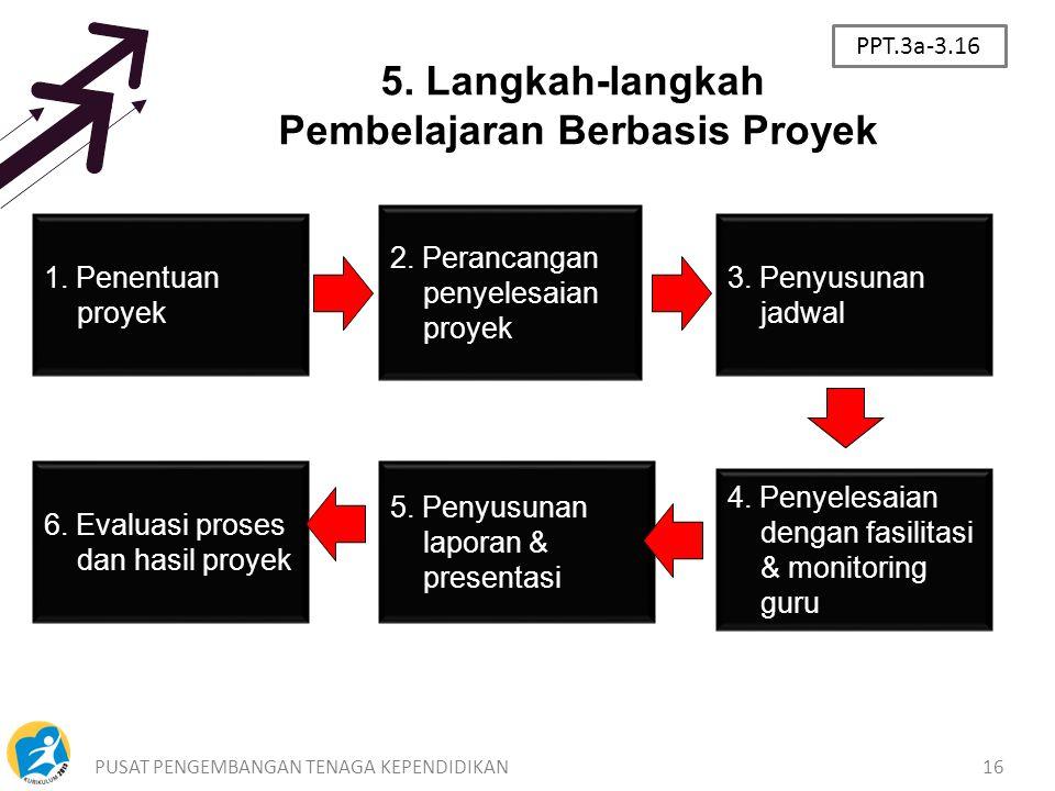 PUSAT PENGEMBANGAN TENAGA KEPENDIDIKAN16 5. Langkah-langkah Pembelajaran Berbasis Proyek 1. Penentuan proyek 3. Penyusunan jadwal 4. Penyelesaian deng