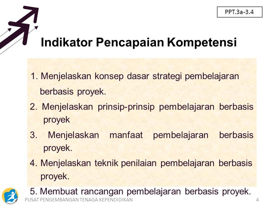 PUSAT PENGEMBANGAN TENAGA KEPENDIDIKAN5 Lingkup Materi 1.