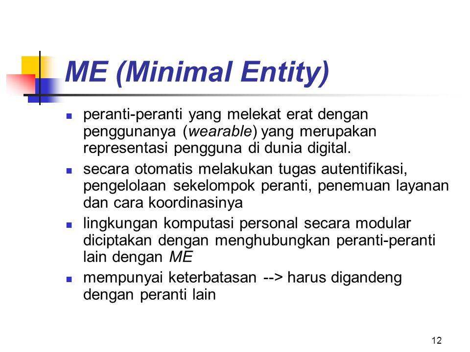 12 ME (Minimal Entity) peranti-peranti yang melekat erat dengan penggunanya (wearable) yang merupakan representasi pengguna di dunia digital. secara o